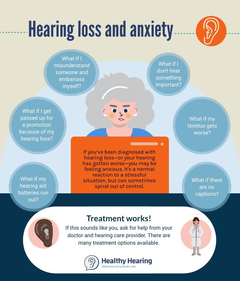 Anxiety and Hearing Loss